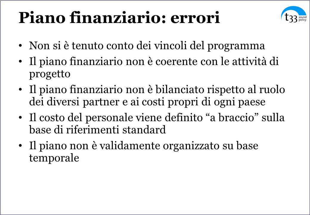 Piano finanziario: errori
