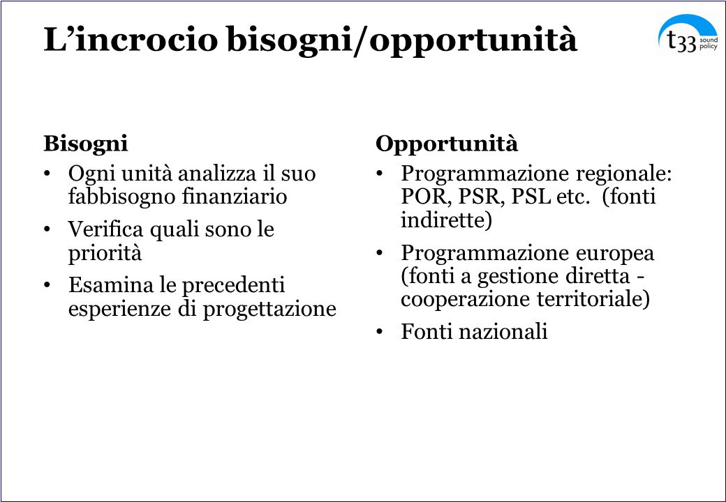 L'incrocio bisogni/opportunità