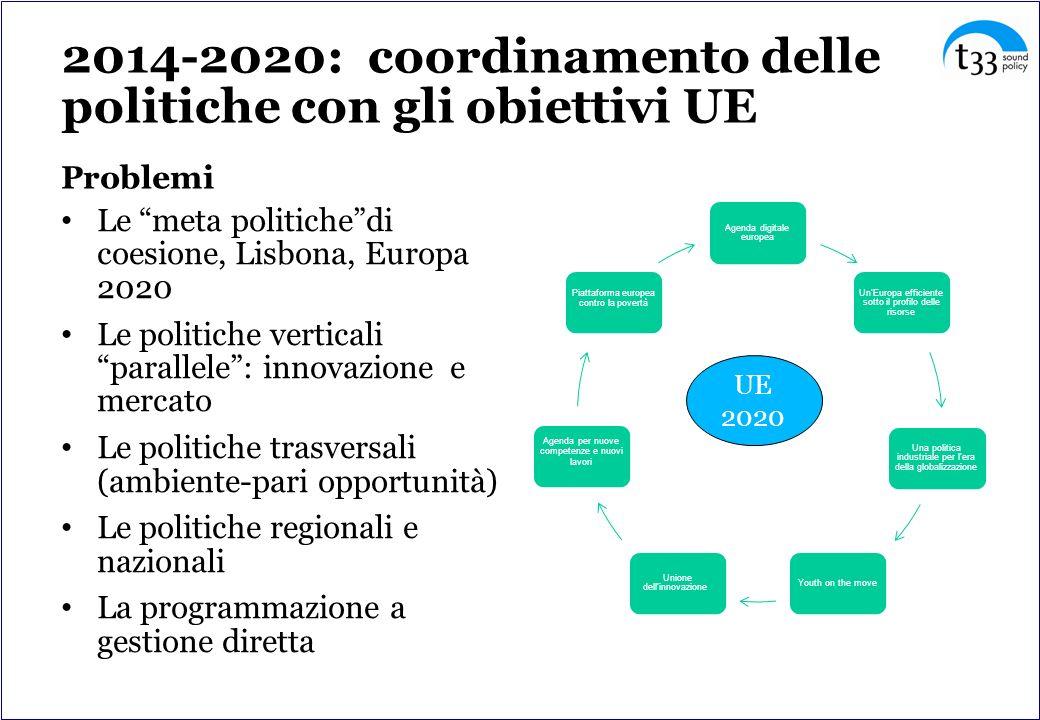 2014-2020: coordinamento delle politiche con gli obiettivi UE