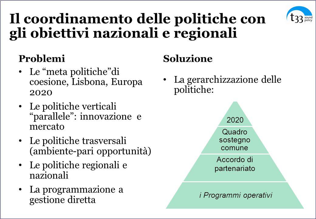 Il coordinamento delle politiche con gli obiettivi nazionali e regionali