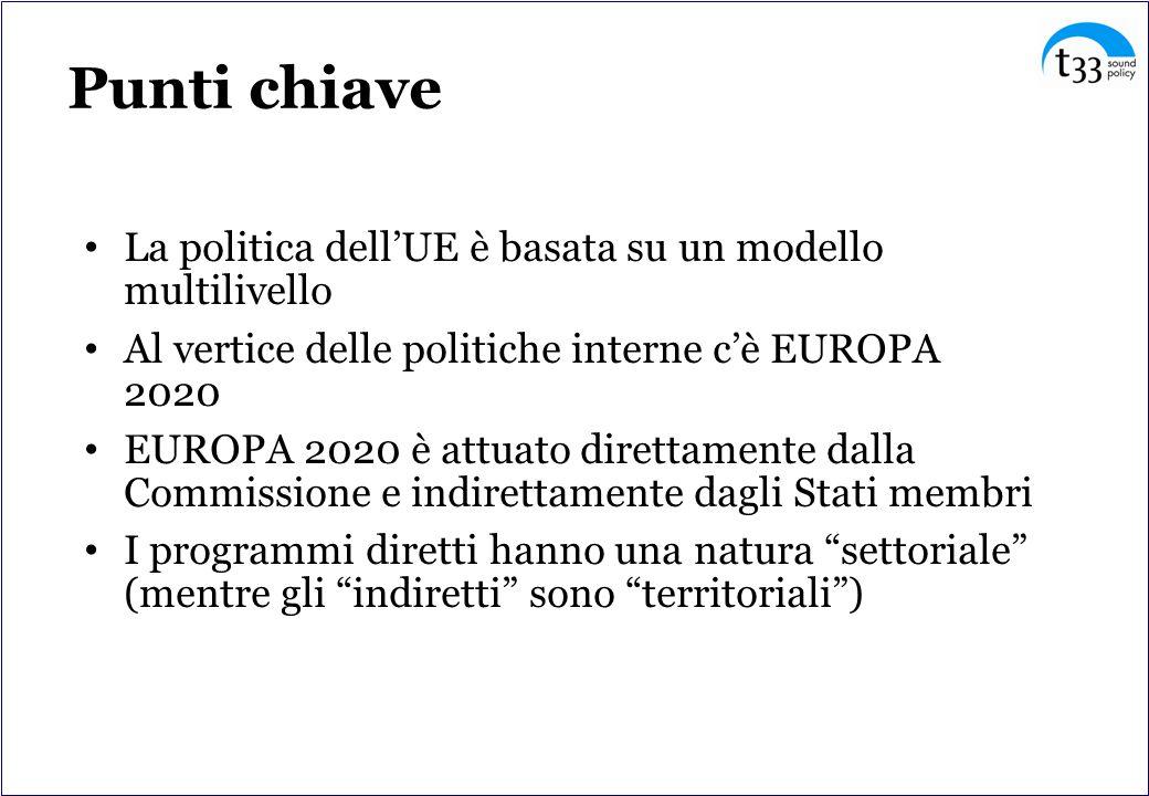 Punti chiave La politica dell'UE è basata su un modello multilivello
