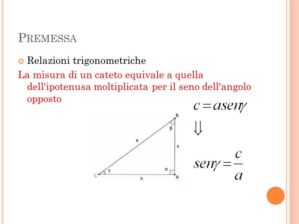 Premessa Relazioni trigonometriche