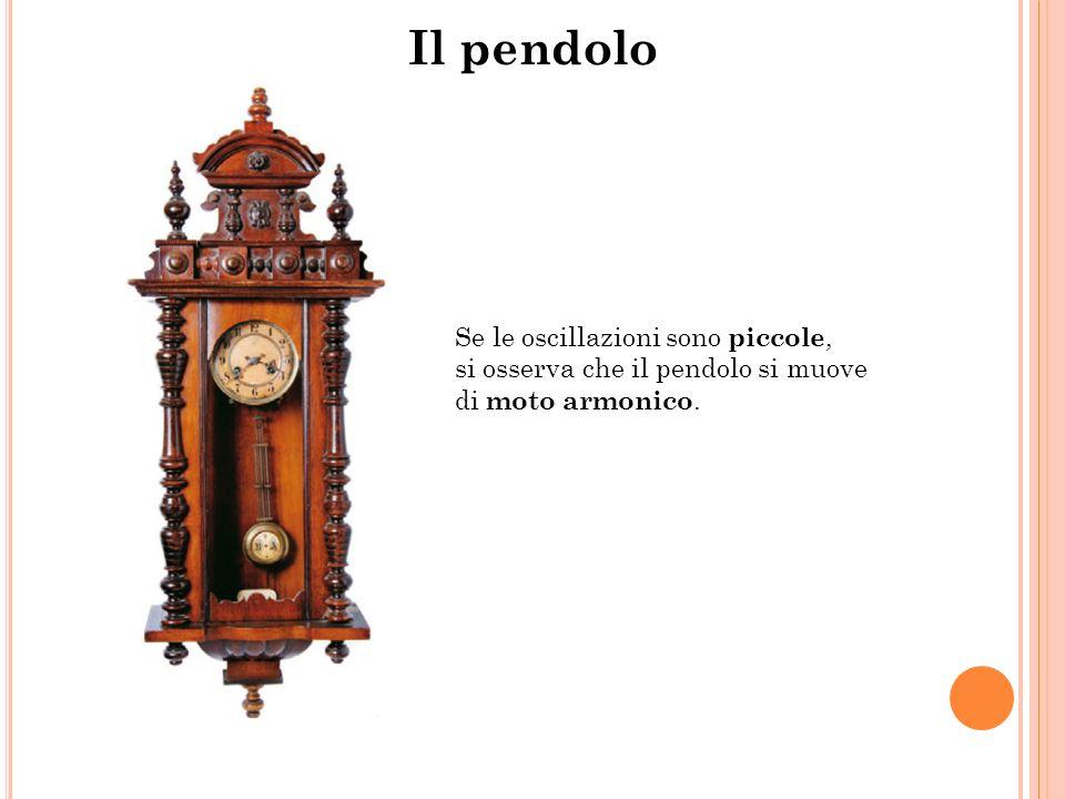 Il pendolo Se le oscillazioni sono piccole,