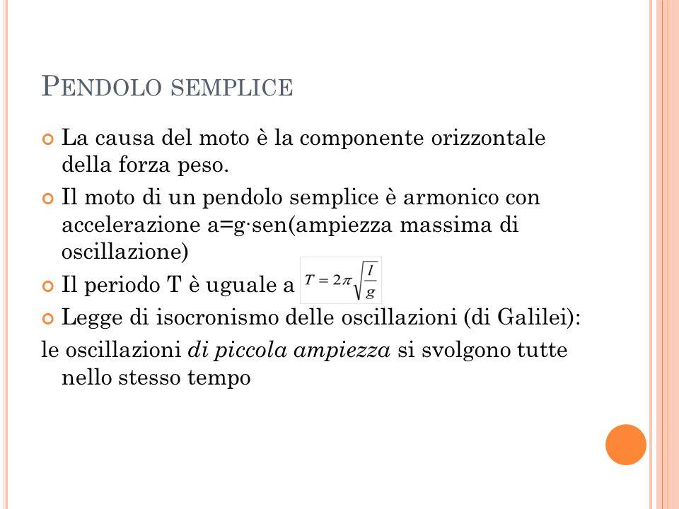 Pendolo sempliceLa causa del moto è la componente orizzontale della forza peso.