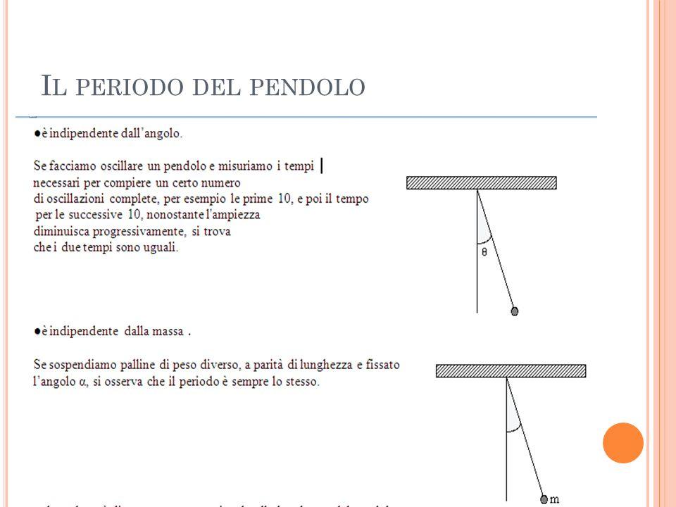 Il periodo del pendolo