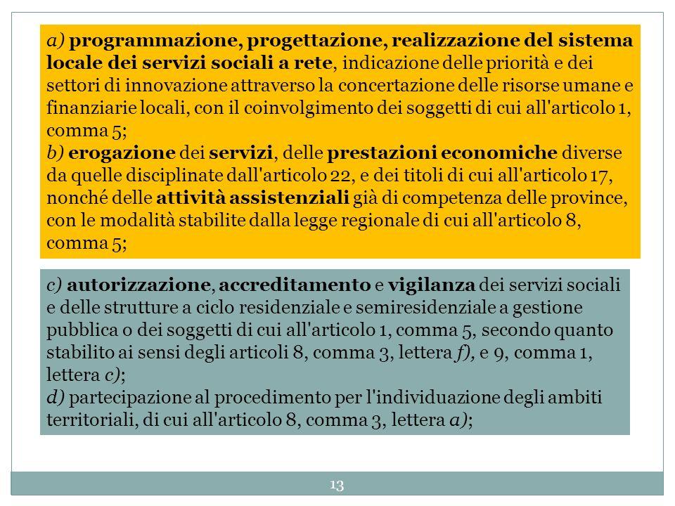 a) programmazione, progettazione, realizzazione del sistema locale dei servizi sociali a rete, indicazione delle priorità e dei settori di innovazione attraverso la concertazione delle risorse umane e finanziarie locali, con il coinvolgimento dei soggetti di cui all articolo 1, comma 5;