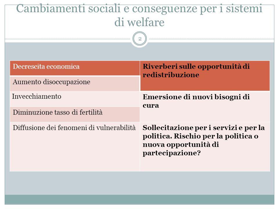 Cambiamenti sociali e conseguenze per i sistemi di welfare
