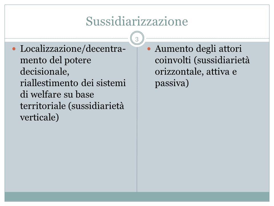Sussidiarizzazione