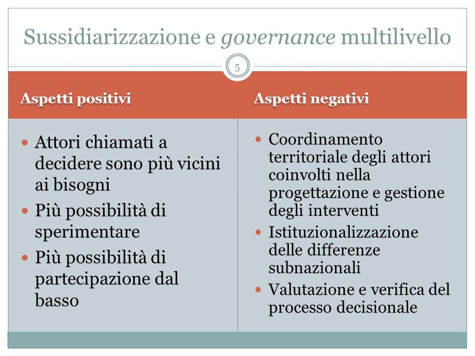 Sussidiarizzazione e governance multilivello