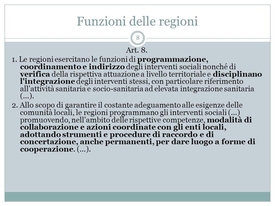 Funzioni delle regioni