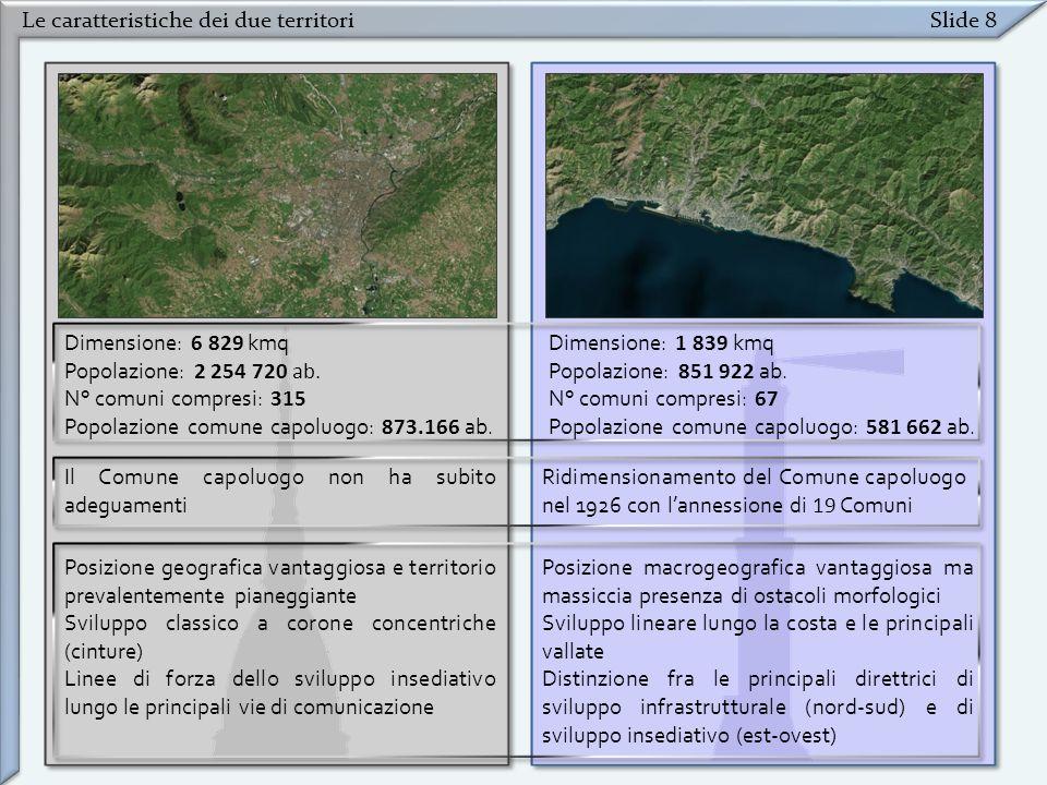 TORINO GENOVA Le caratteristiche dei due territori Slide 8