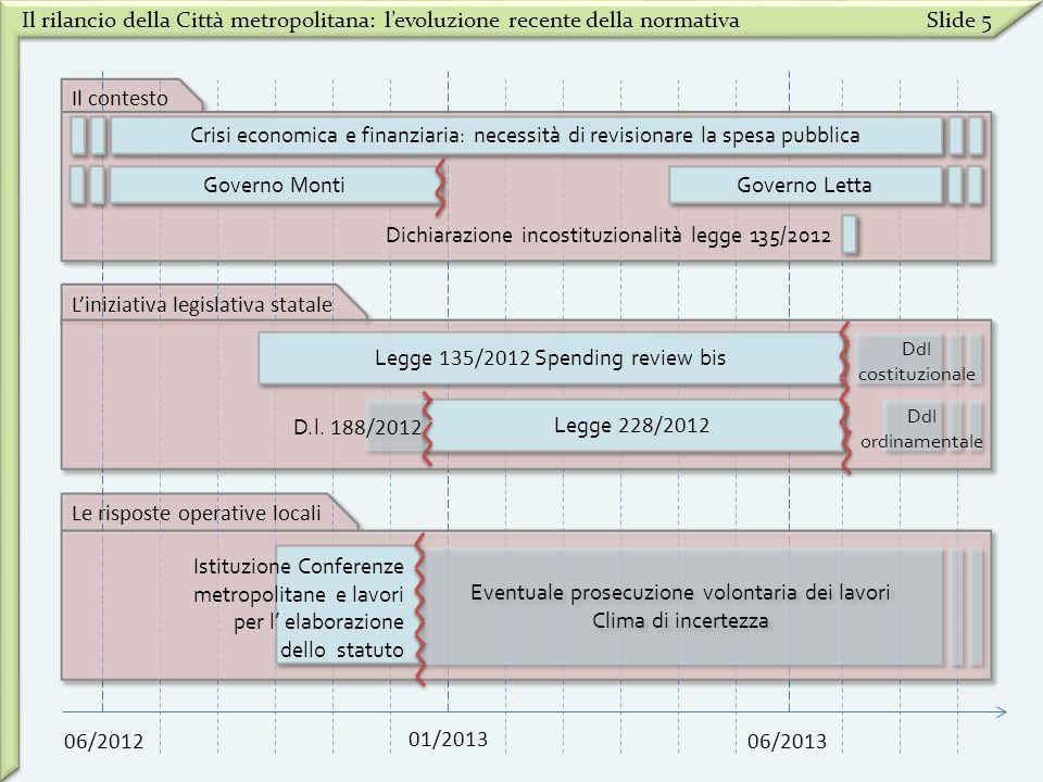 Dichiarazione incostituzionalità legge 135/2012