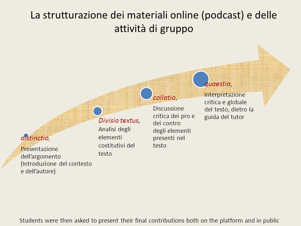 La strutturazione dei materiali online (podcast) e delle attività di gruppo