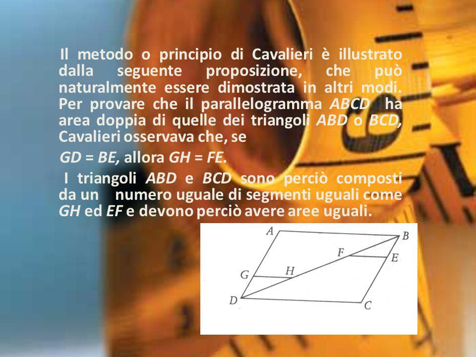 Il metodo o principio di Cavalieri è illustrato dalla seguente proposizione, che può naturalmente essere dimostrata in altri modi.