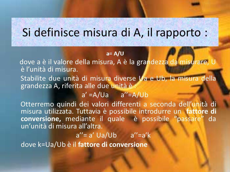 Si definisce misura di A, il rapporto :