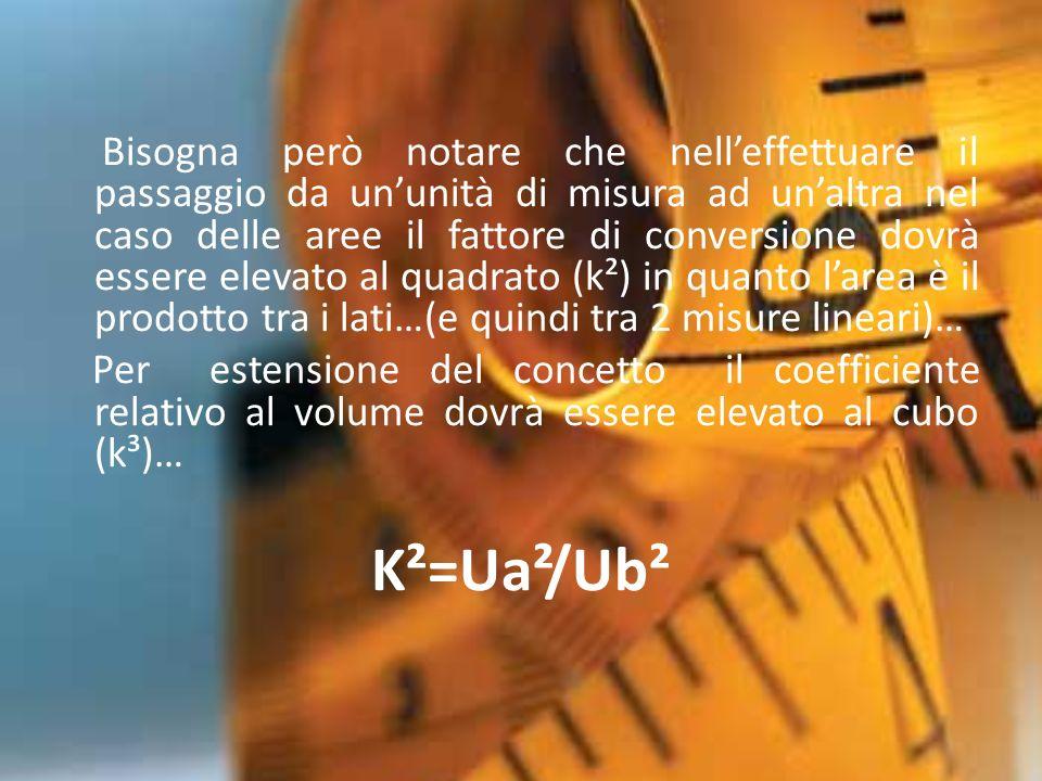Bisogna però notare che nell'effettuare il passaggio da un'unità di misura ad un'altra nel caso delle aree il fattore di conversione dovrà essere elevato al quadrato (k²) in quanto l'area è il prodotto tra i lati…(e quindi tra 2 misure lineari)…