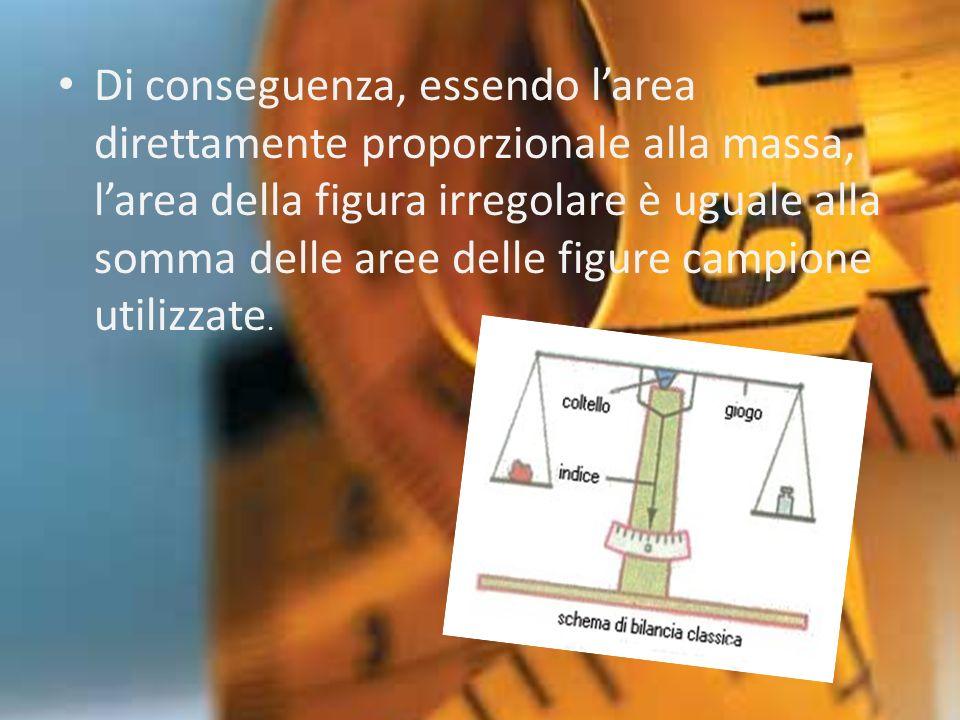 Di conseguenza, essendo l'area direttamente proporzionale alla massa, l'area della figura irregolare è uguale alla somma delle aree delle figure campione utilizzate.