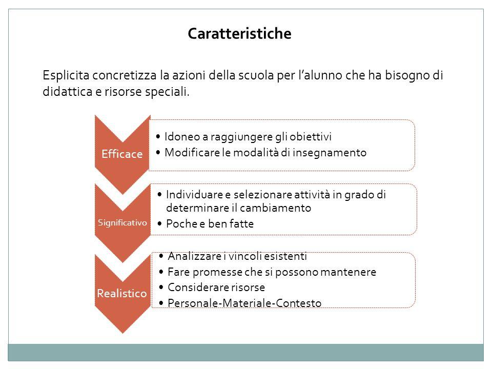 Caratteristiche Esplicita concretizza la azioni della scuola per l'alunno che ha bisogno di didattica e risorse speciali.