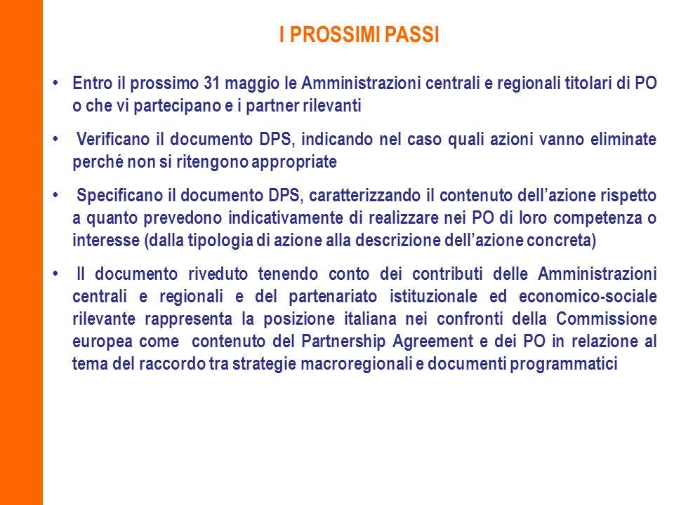 ALLEGATO N° 2 I PROSSIMI PASSI.