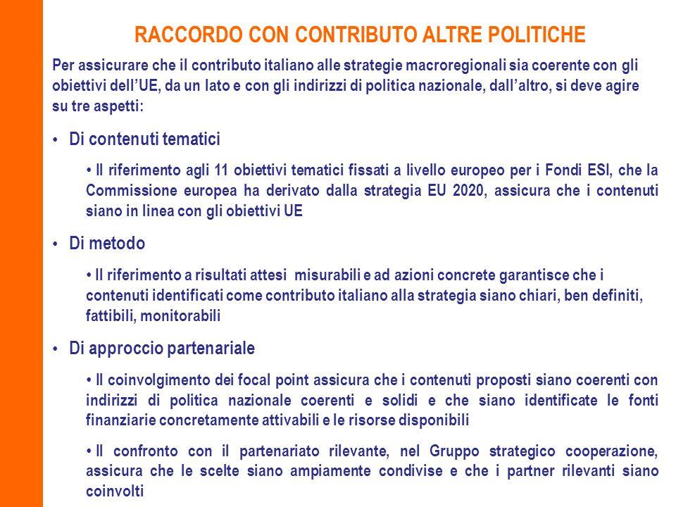 RACCORDO CON CONTRIBUTO ALTRE POLITICHE