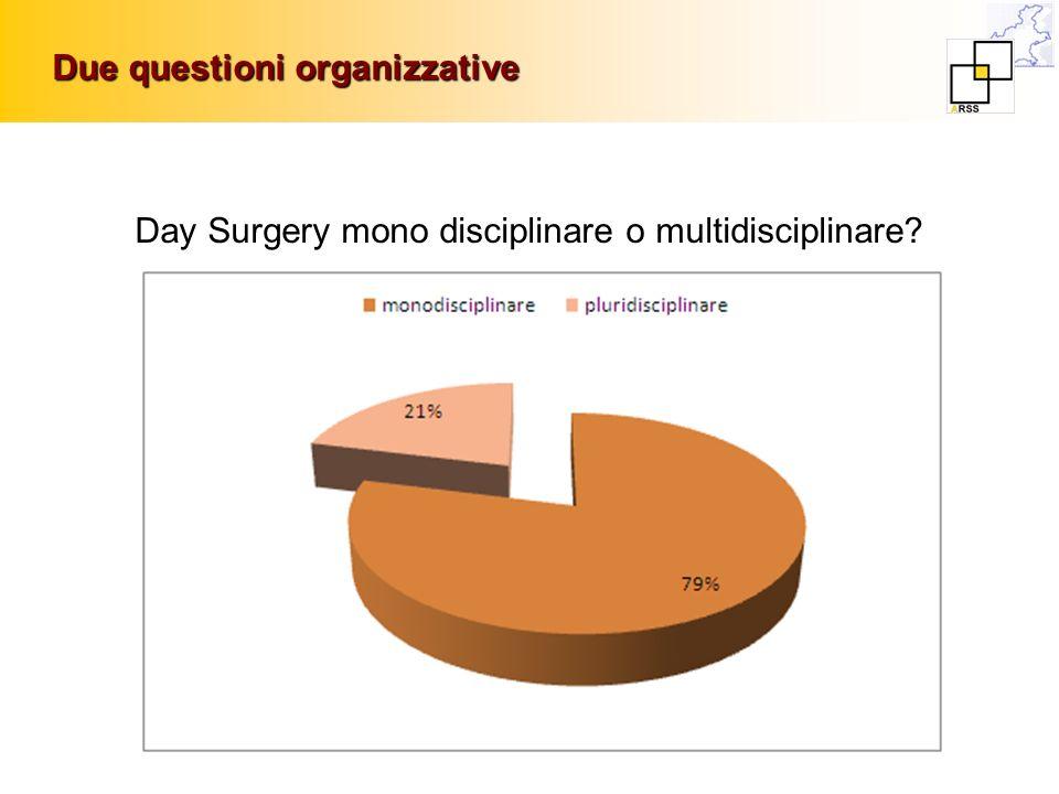 Due questioni organizzative
