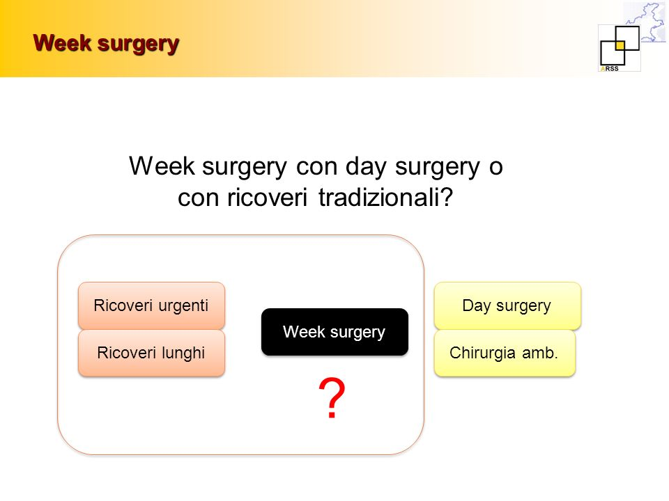 Week surgery con day surgery o con ricoveri tradizionali