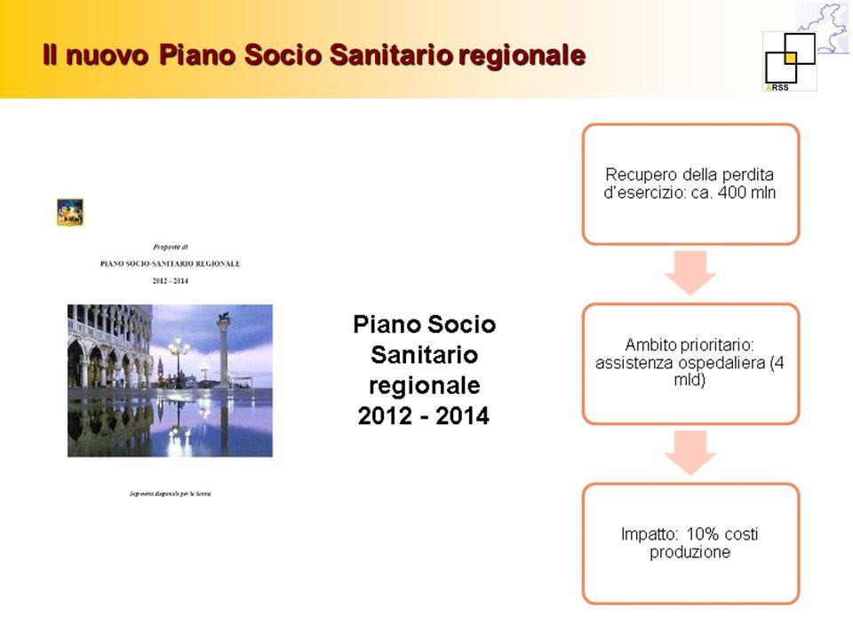 Il nuovo Piano Socio Sanitario regionale