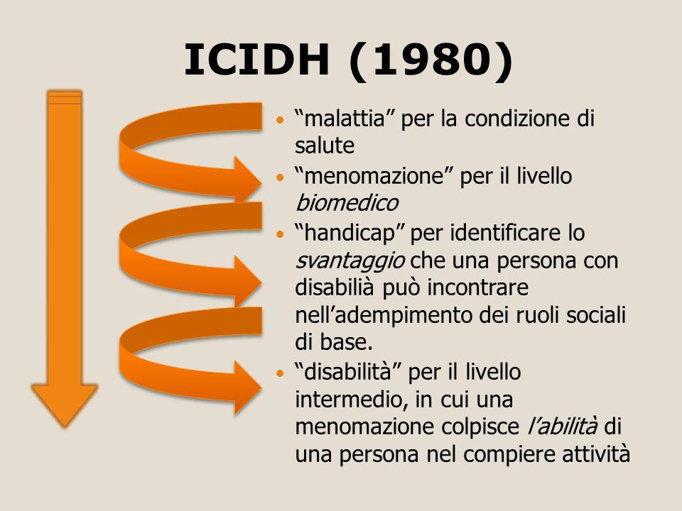 ICIDH (1980) malattia per la condizione di salute