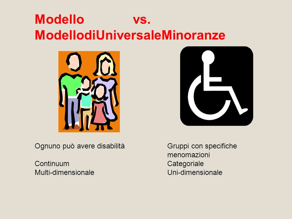 Modello vs. ModellodiUniversaleMinoranze