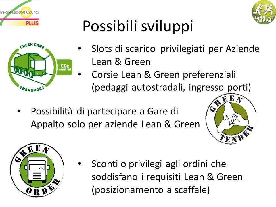 Possibili sviluppi Slots di scarico privilegiati per Aziende Lean & Green.