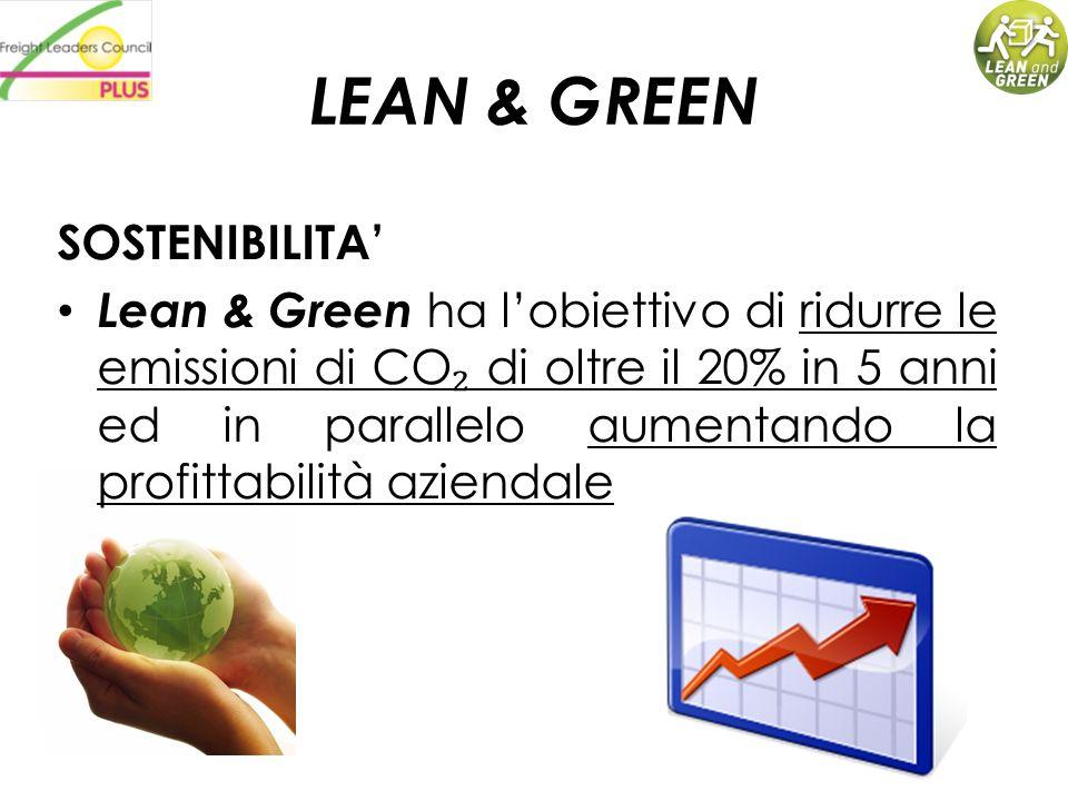 LEAN & GREEN SOSTENIBILITA'