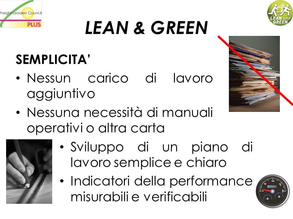 LEAN & GREEN SEMPLICITA' Nessun carico di lavoro aggiuntivo