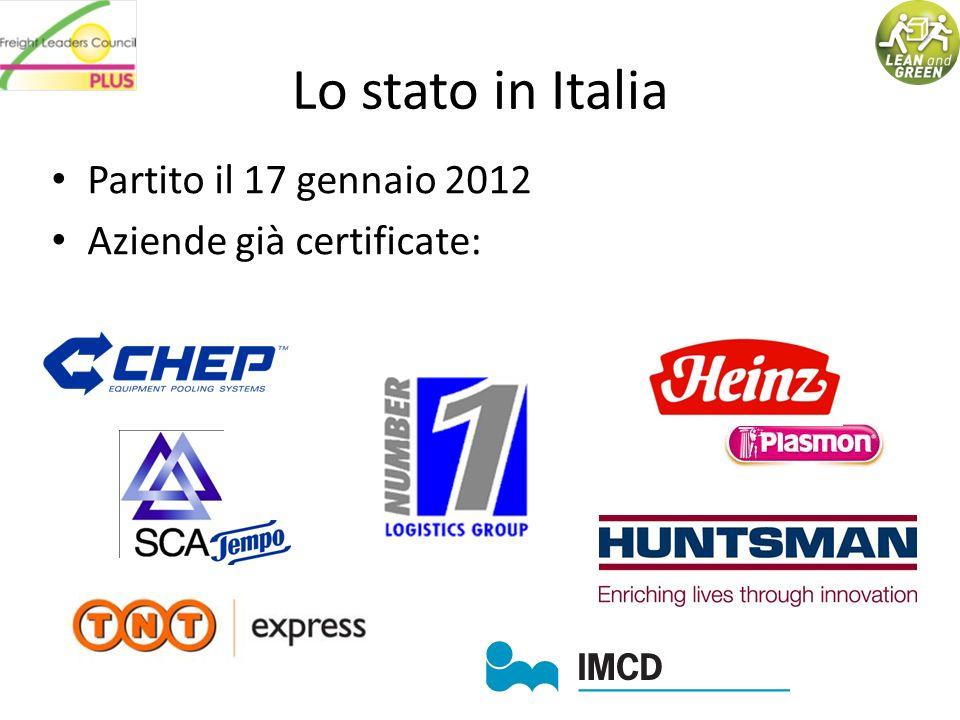 Lo stato in Italia Partito il 17 gennaio 2012 Aziende già certificate: