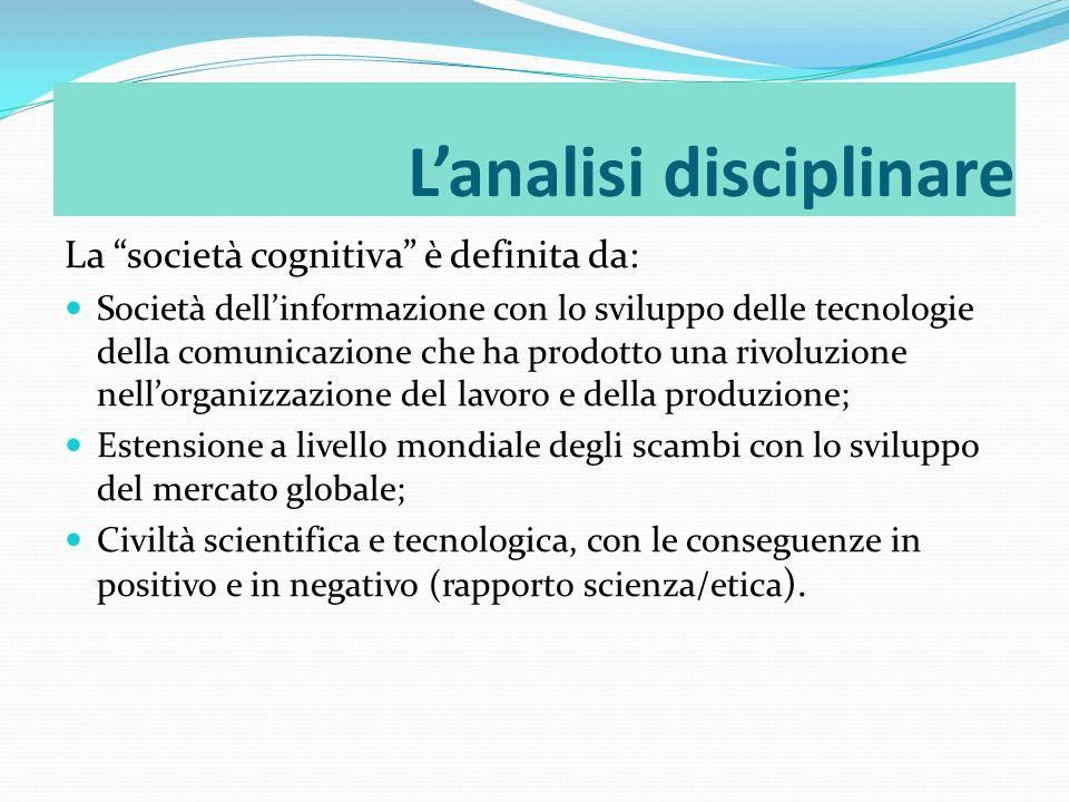 L'analisi disciplinare