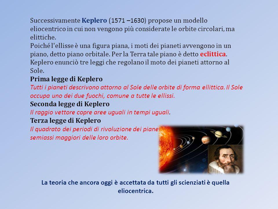 Successivamente Keplero (1571 –1630) propose un modello eliocentrico in cui non vengono più considerate le orbite circolari, ma elittiche.