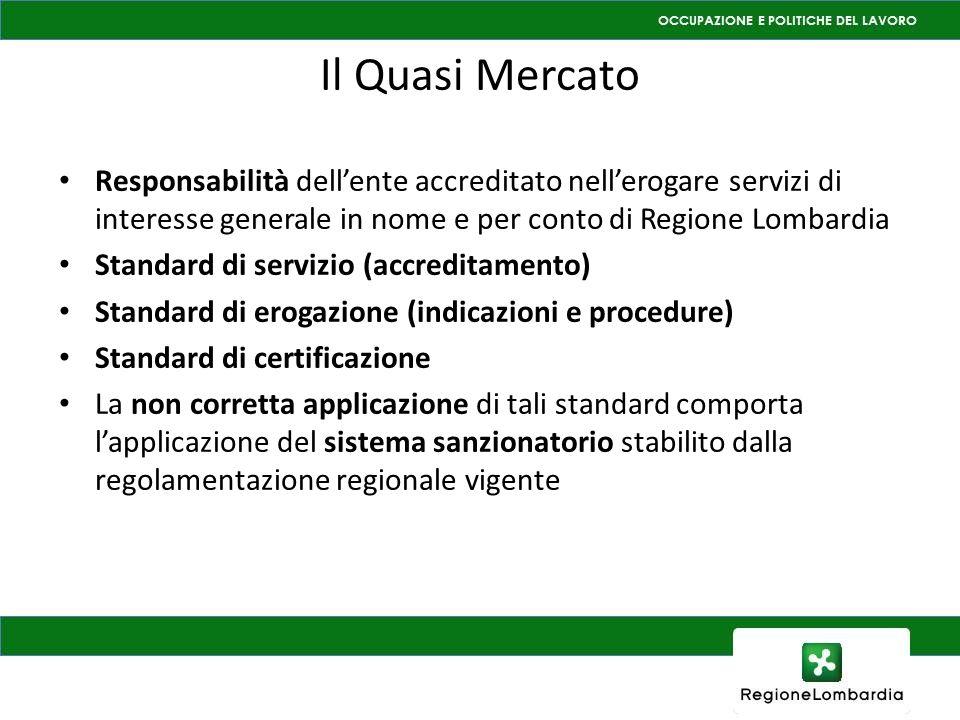 Il Quasi Mercato Responsabilità dell'ente accreditato nell'erogare servizi di interesse generale in nome e per conto di Regione Lombardia.
