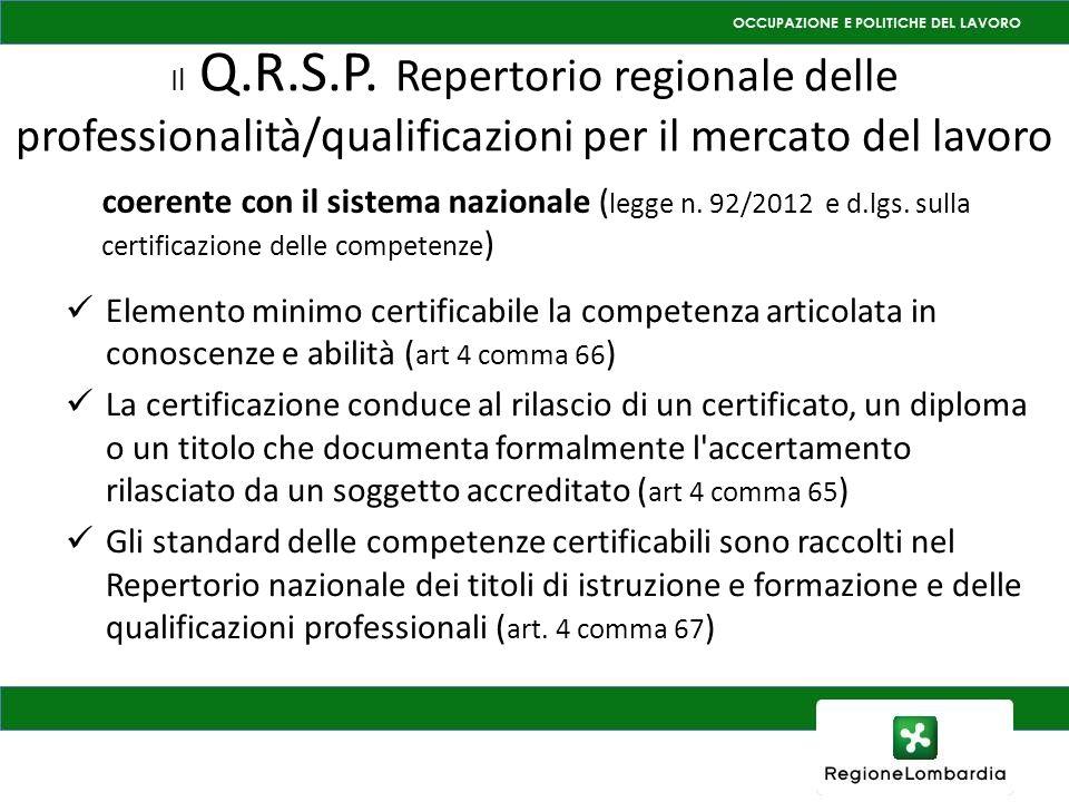 Il Q.R.S.P. Repertorio regionale delle professionalità/qualificazioni per il mercato del lavoro