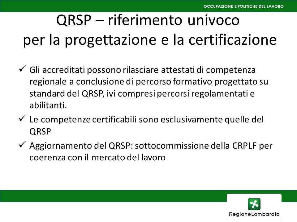QRSP – riferimento univoco per la progettazione e la certificazione