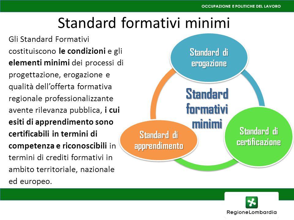Standard formativi minimi