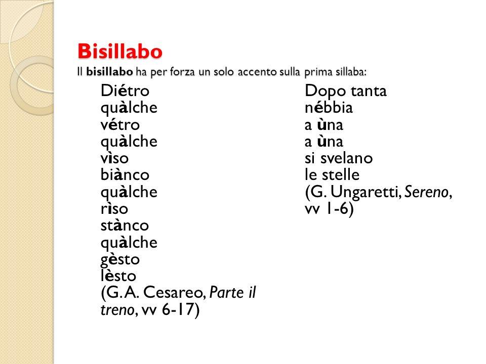 Bisillabo Il bisillabo ha per forza un solo accento sulla prima sillaba:
