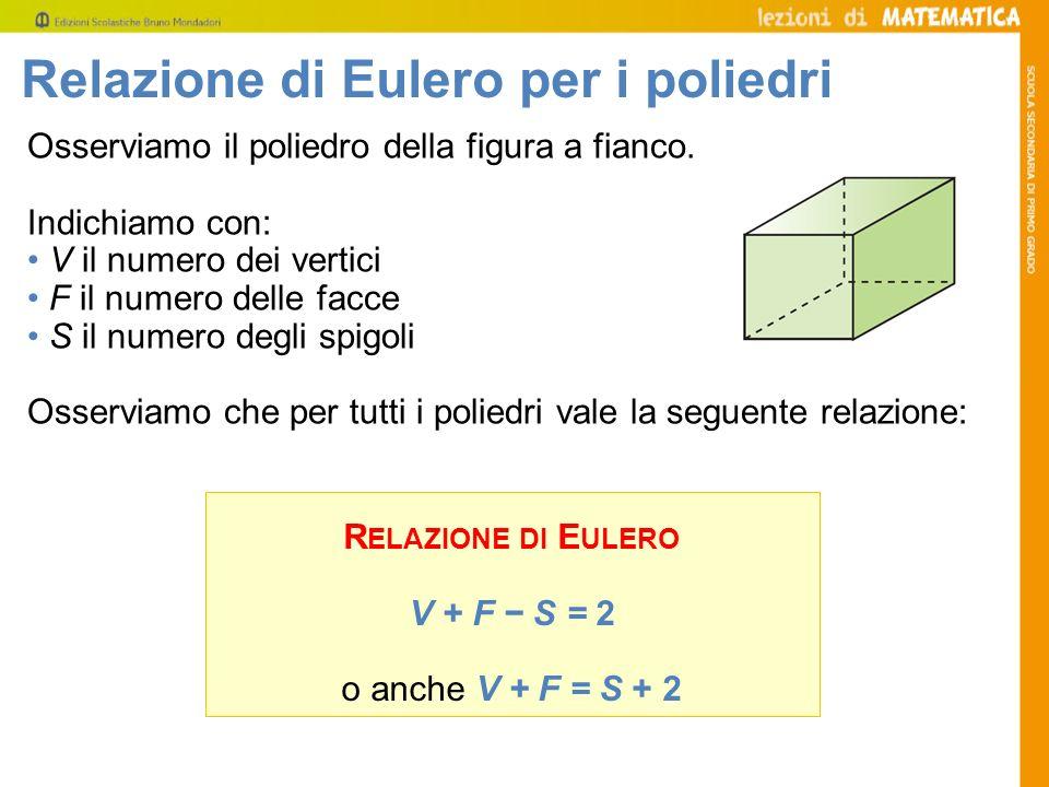 Relazione di Eulero per i poliedri
