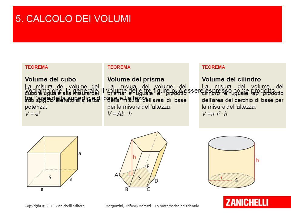 5. CALCOLO DEI VOLUMI /15 Volume del cubo Volume del prisma