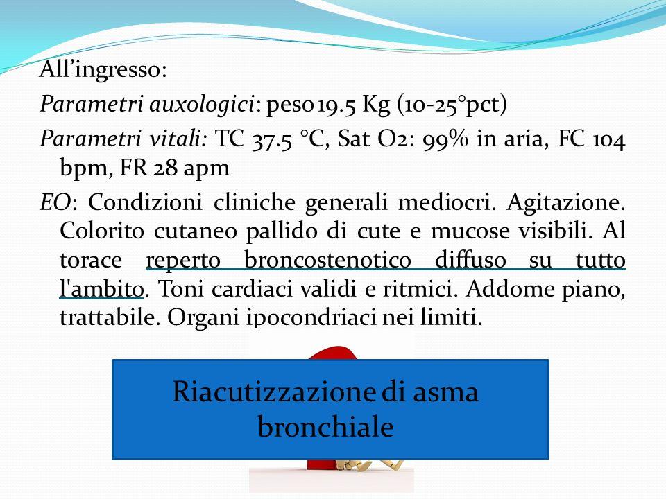Riacutizzazione di asma bronchiale