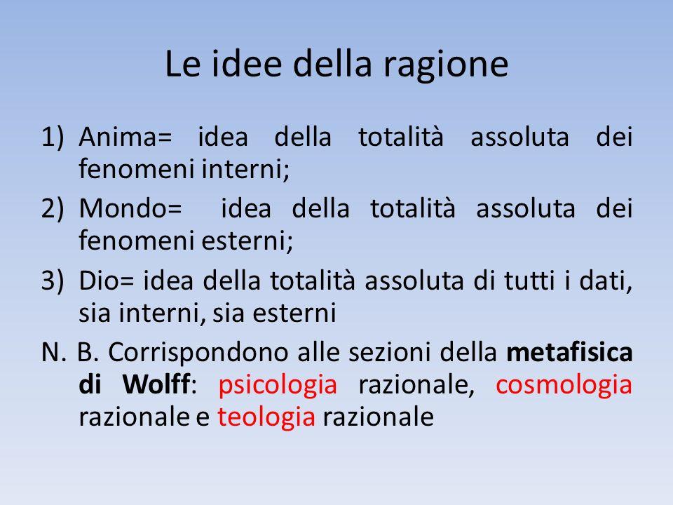 Le idee della ragione Anima= idea della totalità assoluta dei fenomeni interni; Mondo= idea della totalità assoluta dei fenomeni esterni;