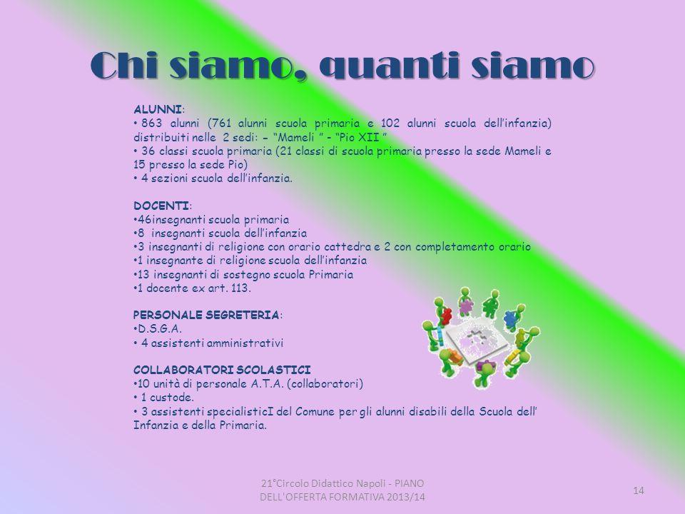21°Circolo Didattico Napoli - PIANO DELL OFFERTA FORMATIVA 2013/14
