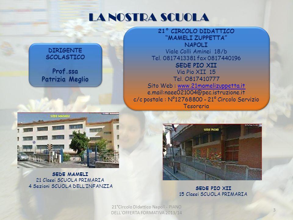 LA NOSTRA SCUOLA Prof.ssa Patrizia Meglio 21° CIRCOLO DIDATTICO