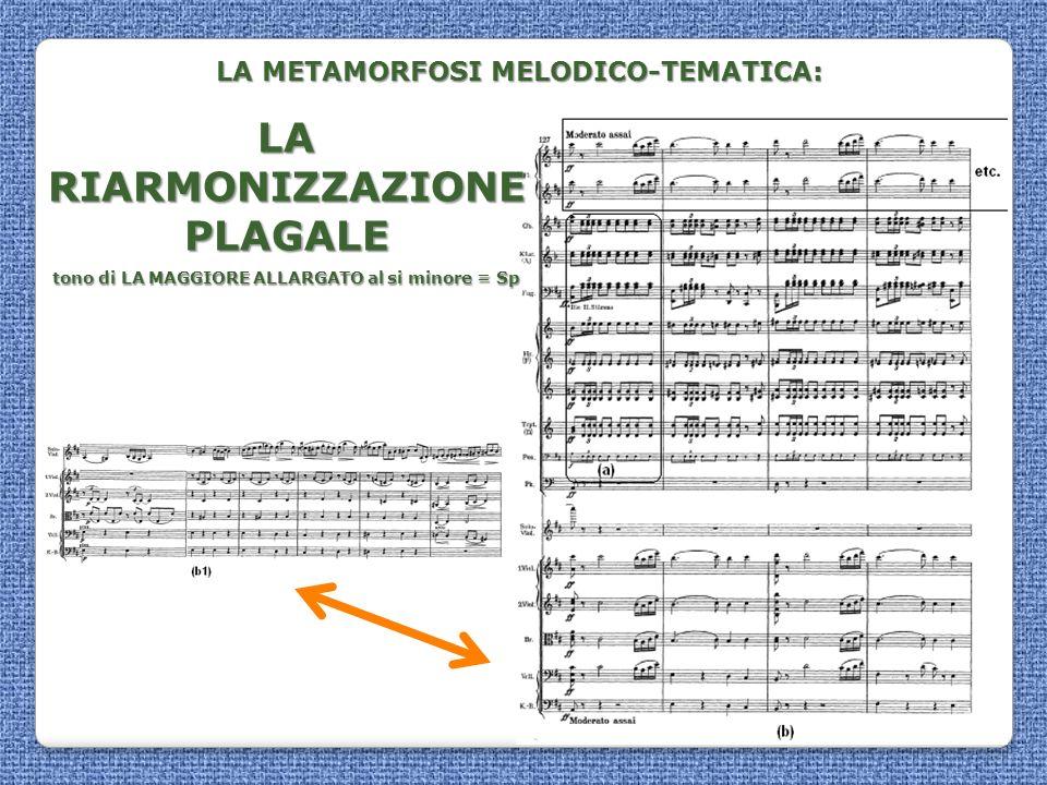 LA METAMORFOSI MELODICO-TEMATICA: LA RIARMONIZZAZIONE PLAGALE