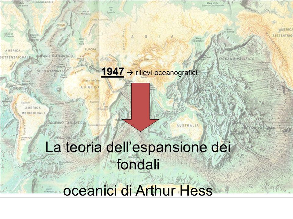 La teoria dell'espansione dei fondali oceanici di Arthur Hess