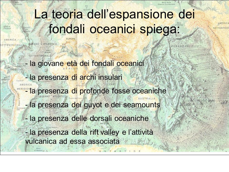 La teoria dell'espansione dei fondali oceanici spiega: