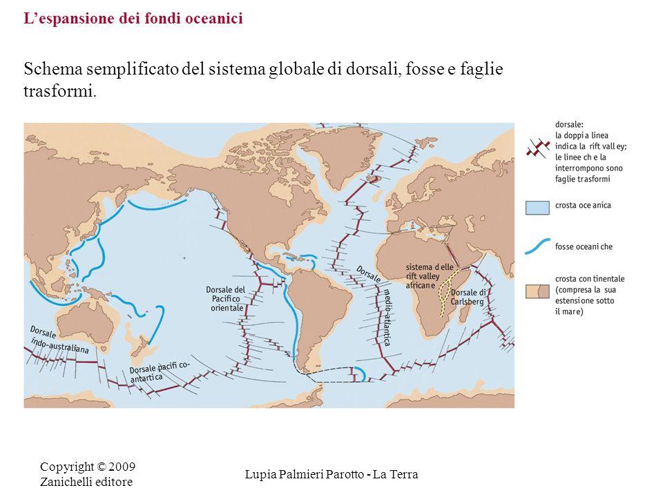Lupia Palmieri Parotto - La Terra